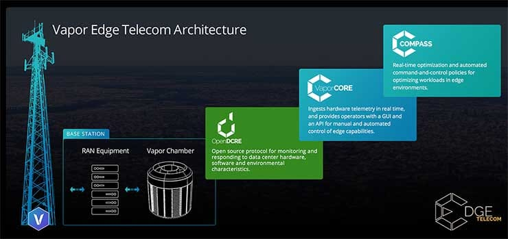 Vapor IO Targets Telecom Towers for Edge Computing