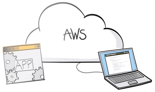 Cloud Computing with Amazon Web Service