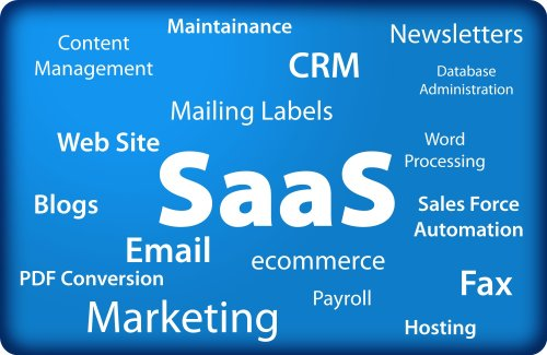 Software as a Service (SaaS) – What is it Anyway?