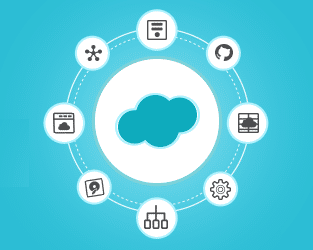 Cross-cloud Orchestration Capabilities