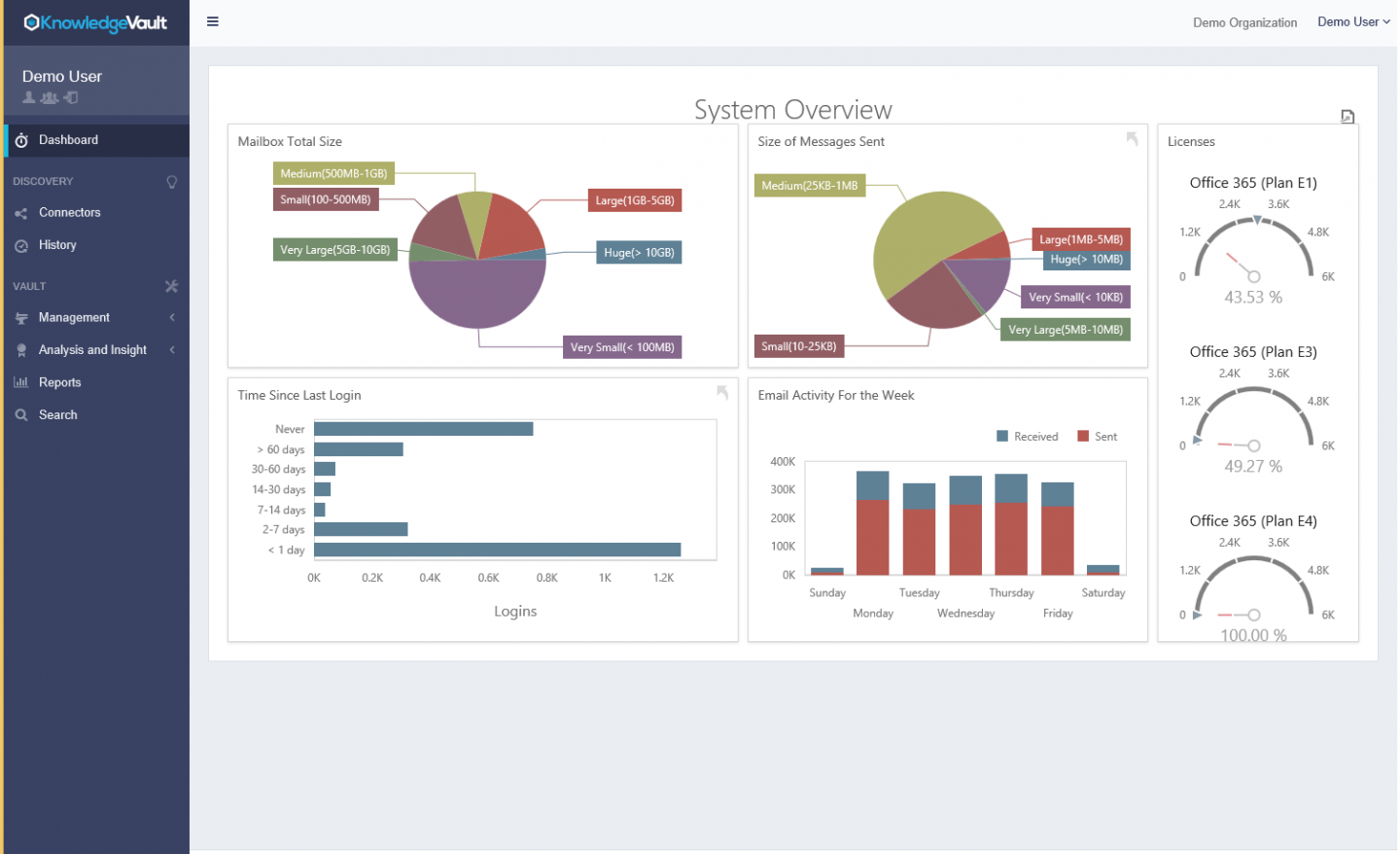 analytics-as-a-service