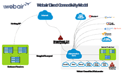A Direct and Secure Way to Access Microsoft Cloud Services_opt