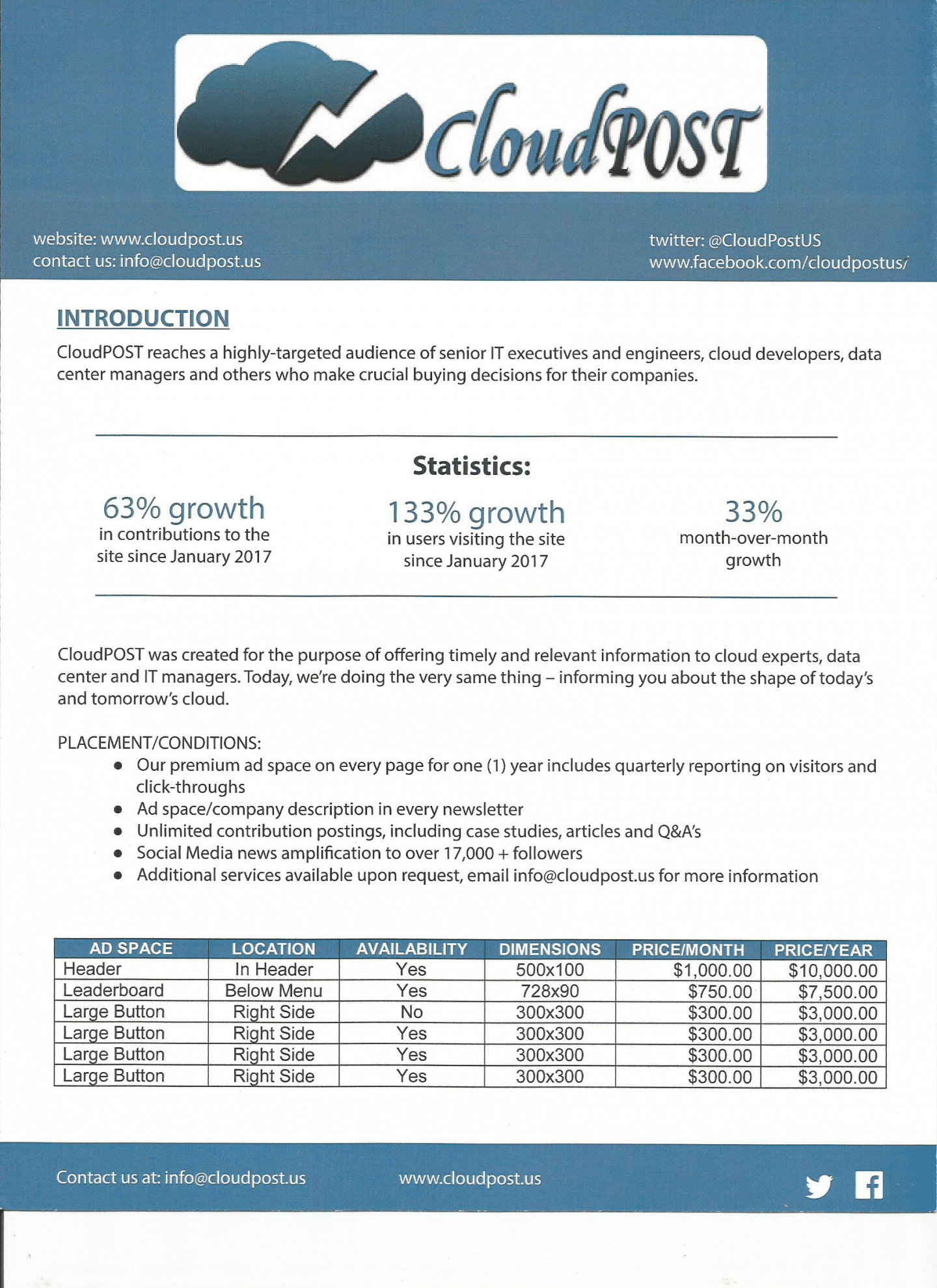 CloudPOST Advertising Page 1