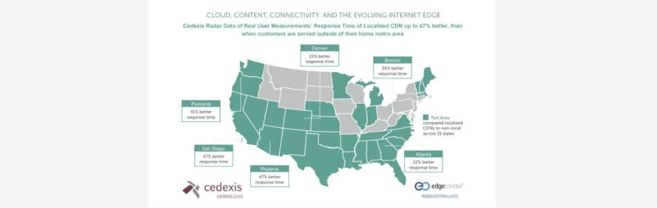 New Study Shows Superiority of Edge Connectivity and Content Delivery