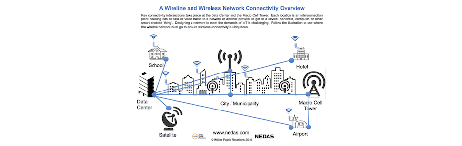 How Transit Wireless Sees the Past, Present and Future of Wireless Technology