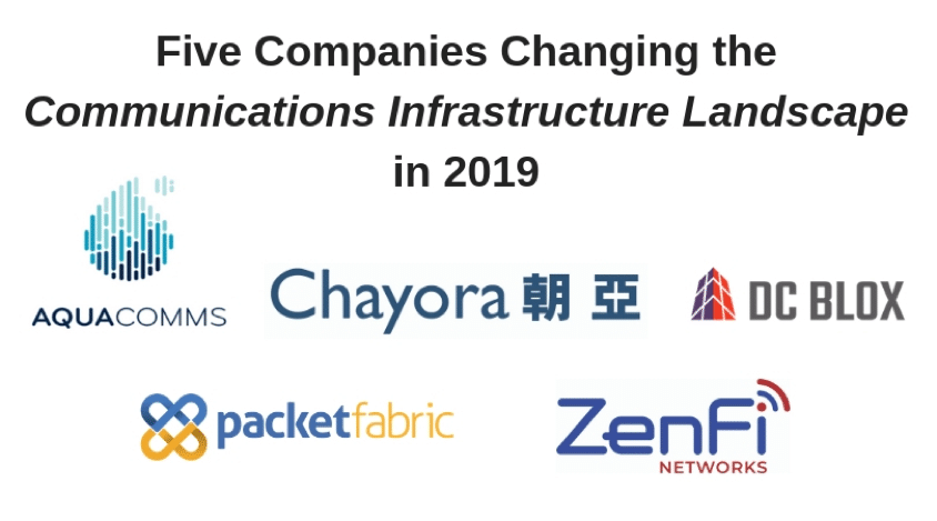Five Companies Changing the Communications Landscape in 2019