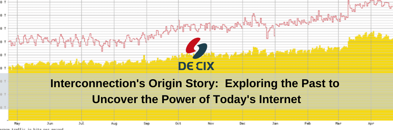 Interconnection's Origin Story: Exploring the Past to Uncover the Power of Today's Internet