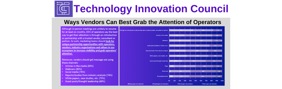 The Technology Innovation Council Reveals Industry Perceptions of Marketing Initiatives