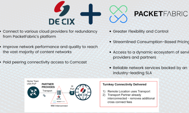 DE-CIX and PacketFabric offer Seamless Access to Peering